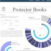 tableau viz protector